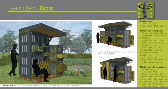 GARDEN BOX abri de jardin en auto-construction